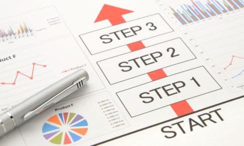 初心者の投資のやり方と資産運用の必要性・醍醐味を解説
