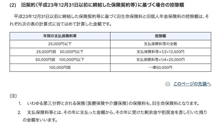 旧契約(平成23年12月31日以前に締結した保険契約等)に基づく場合の控除額