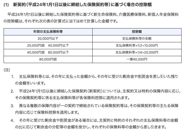 新契約(平成24年1月1日以後に締結した保険契約等)に基づく場合の控除額