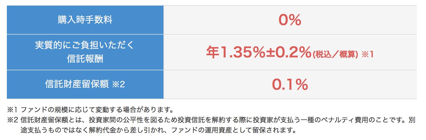 セゾン資産形成の達人ファンドの手数料形態