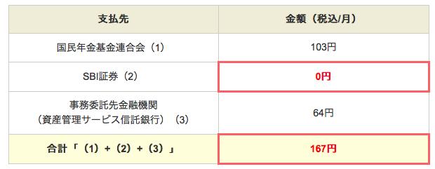 SBi証券の口座管理手数料の内訳①