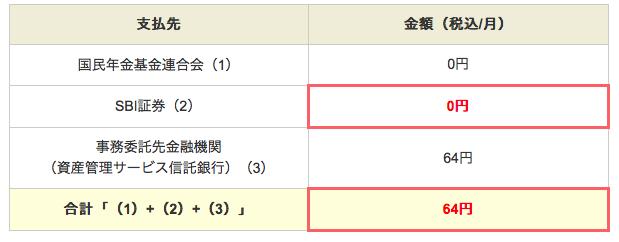 SBi証券の口座管理手数料の内訳②