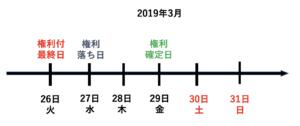 2019年3月の優待の権利落ち日