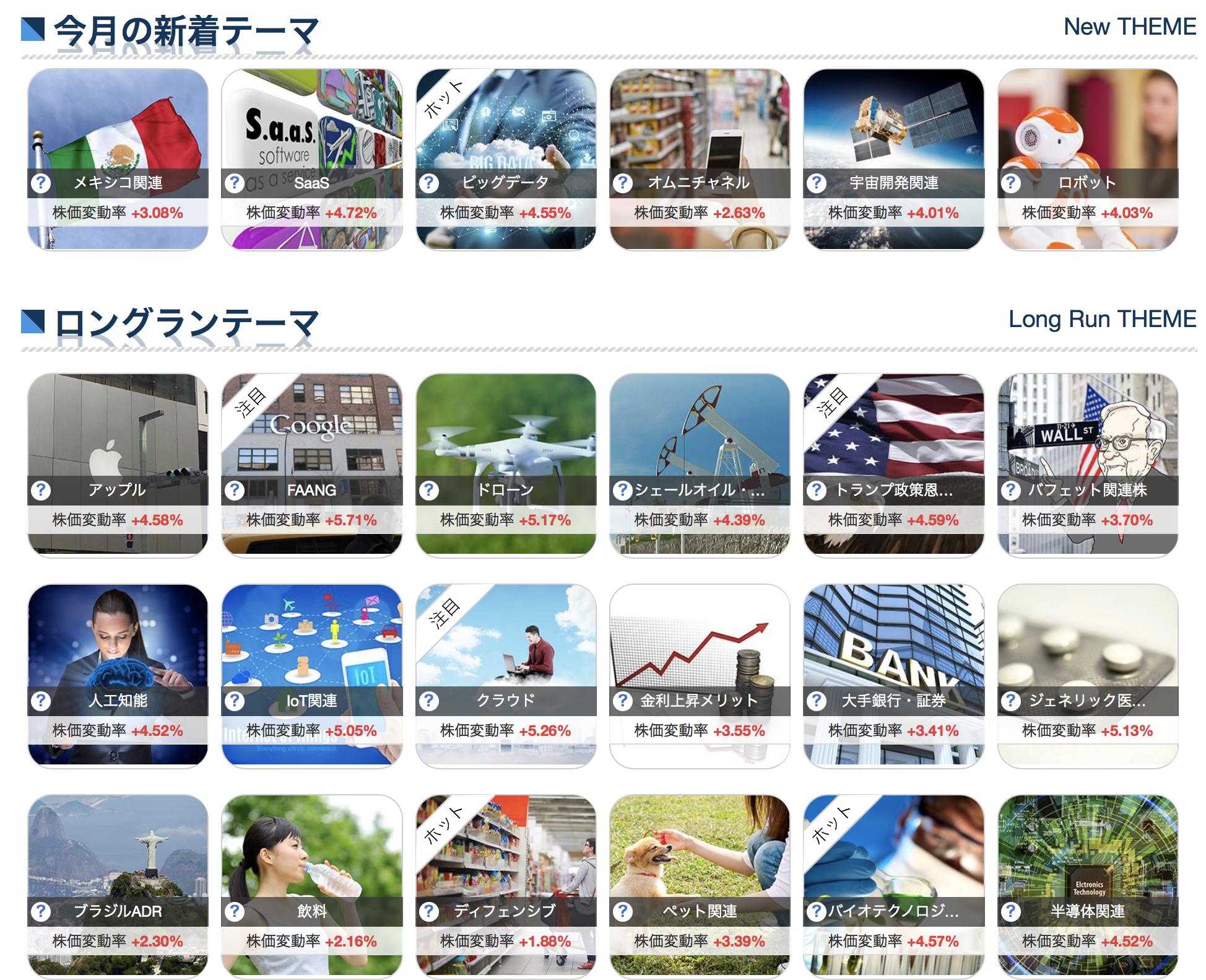 SBI証券テーマ検索画面
