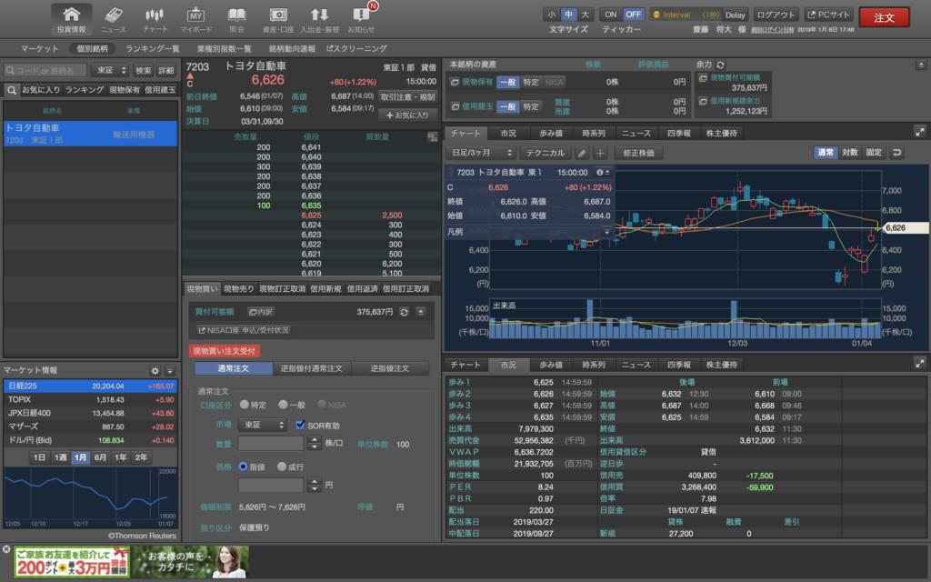 マーケットスピードの取引画面