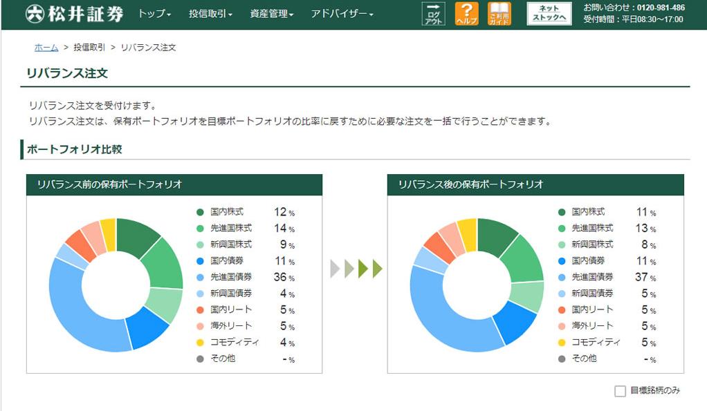 松井証券の一括リバランス、自動リバランス機能