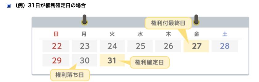 株主優待権利確定日