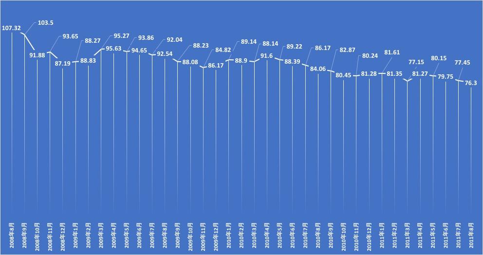 *日本銀行時系列統計データ表を基に編集部作成
