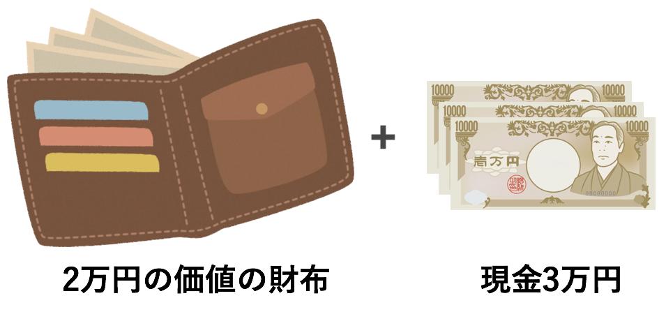 2万円の価値の財布と現金3万円