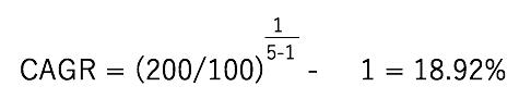 CAGRの算出方法の実際の例