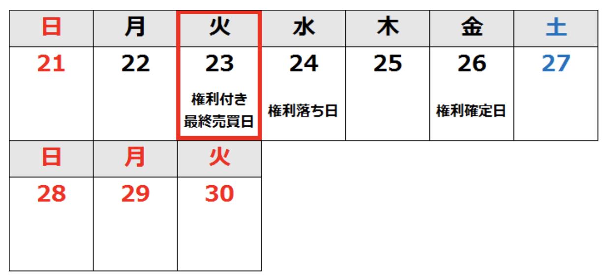 4月優待権利確定までのスケジュール