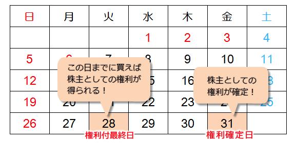 5月の権利付最終日と権利確定日