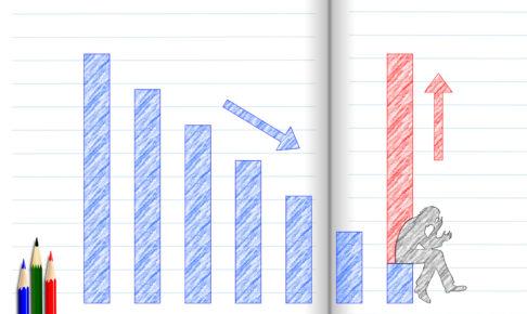 【初心者向け・概要版】PLの見方のポイント!まずは損益計算書の構造を知ろう。