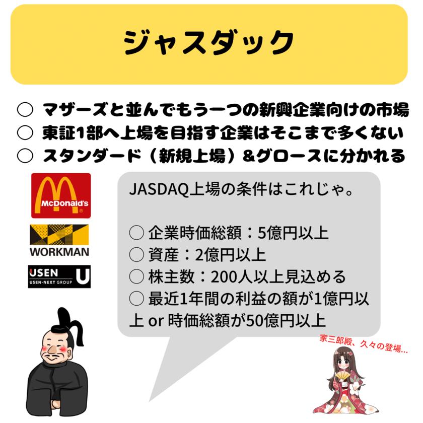 JASDAQ(ジャスダック)