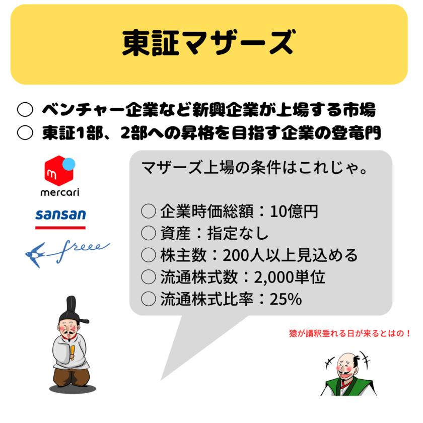 東証マザーズ