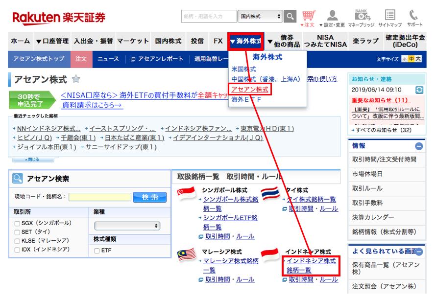 楽天証券のトップページからインドネシア株式取引画面への遷移