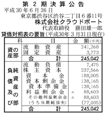 株式会社クラウドポートの貸借対照表