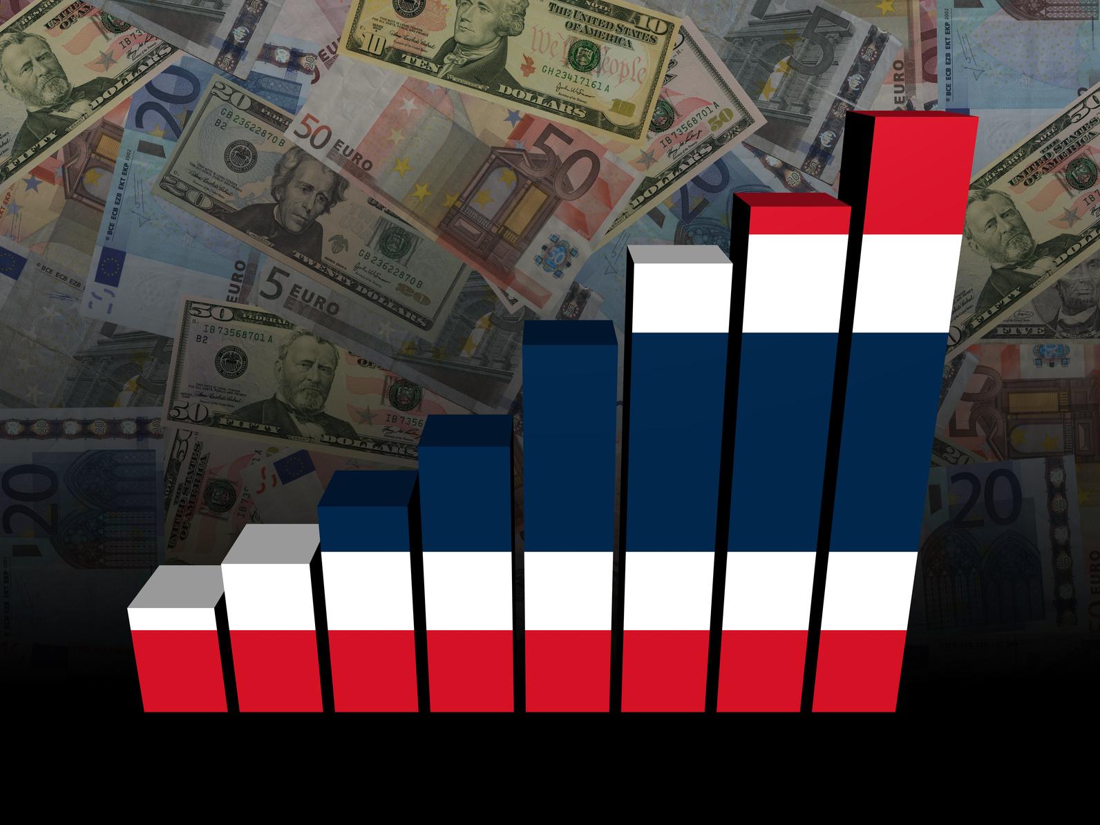 【タイ株式投資】泰国の代表的株価指数『SET指数』や『おすすめ個別株3選』を買い方を含めて紹介!