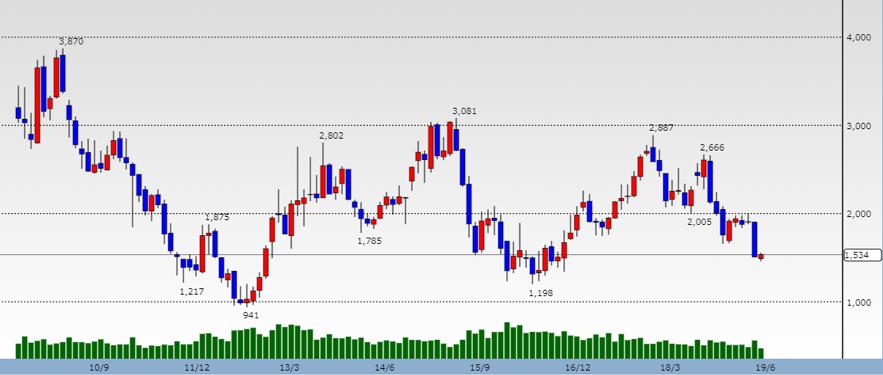 jfe の 株価
