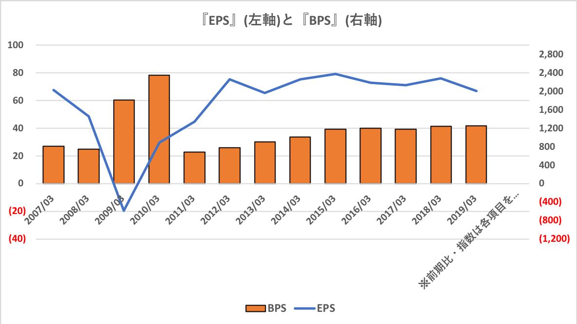 株価 三菱ufj