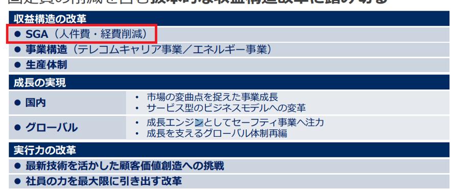 NECの中期経営計画