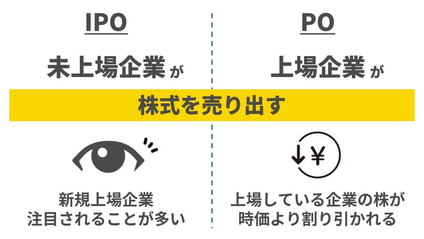 POとIPOの違い