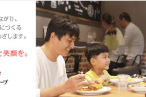 ハウス食品の株価を予想