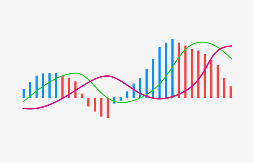 移動平均線とは?期間毎の『種類』『活用法』と共にMAを利用した簡単投資方法を紹介!!