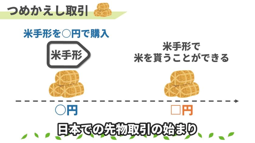 長い歴史を持つ!「大阪証券取引所」