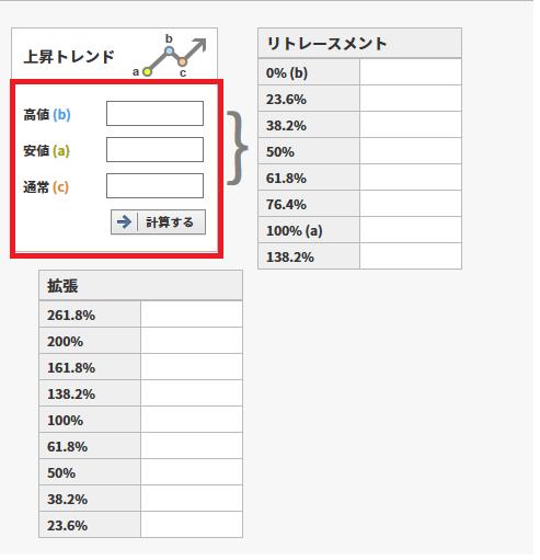 計算サイトの利用方法