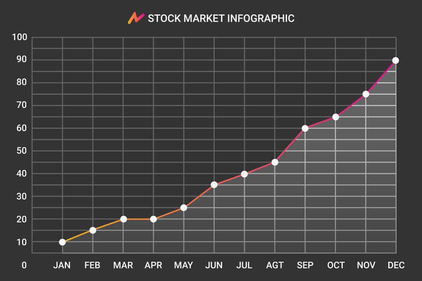 【東証マザーズ指数とは?】チャートや構成銘柄から特徴を紐解く!マザーズ市場の上場ルールについても解説します。