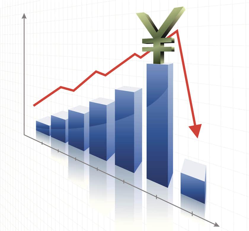 現金価値の下落