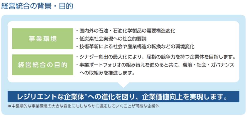 出光興産と昭和シェル石油の経営統合