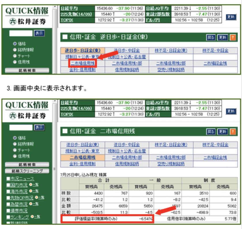 松井証券での信用評価損益率の確認