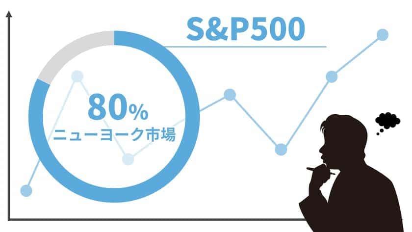 S&P500指数は米国株の80%をカバー