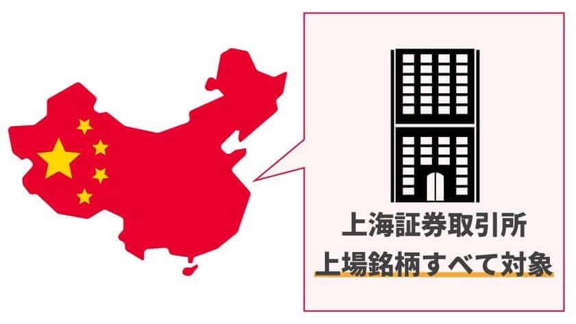 上海総合指数とは