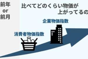 「消費者物価指数(含む:コア指数)」と「企業物価指数」とは?日本の物価上昇率の推移を徹底リサーチ!