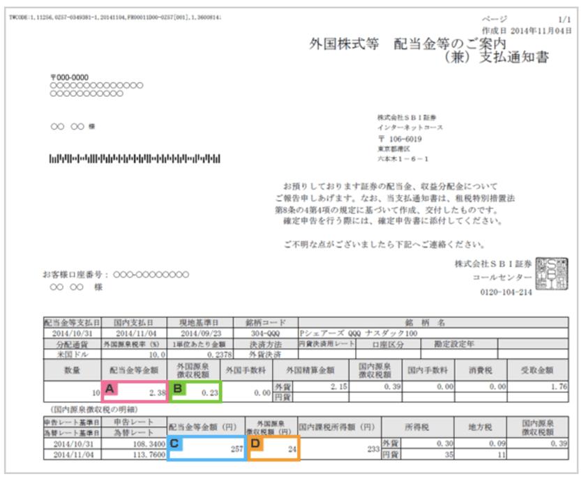 外国税額控除の記載方法①