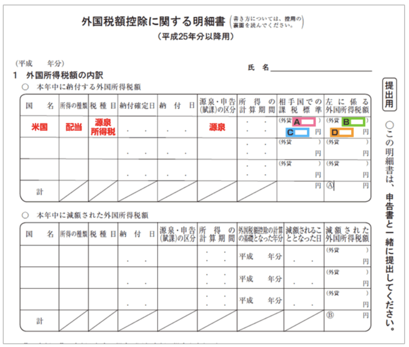 外国税額控除の記載方法②