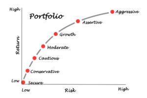 有名投資家「バフェット」「レイダリオ」「チェース・コールマン」の2020年3月末時点でのポートフォリオを紹介する!
