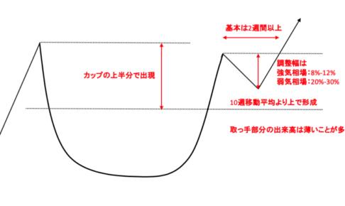 カップウィズハンドルの取っ手部分の特徴